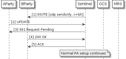 Sentinel Express 2 5 0 :: Sentinel Administration Guide :: SIP Mid
